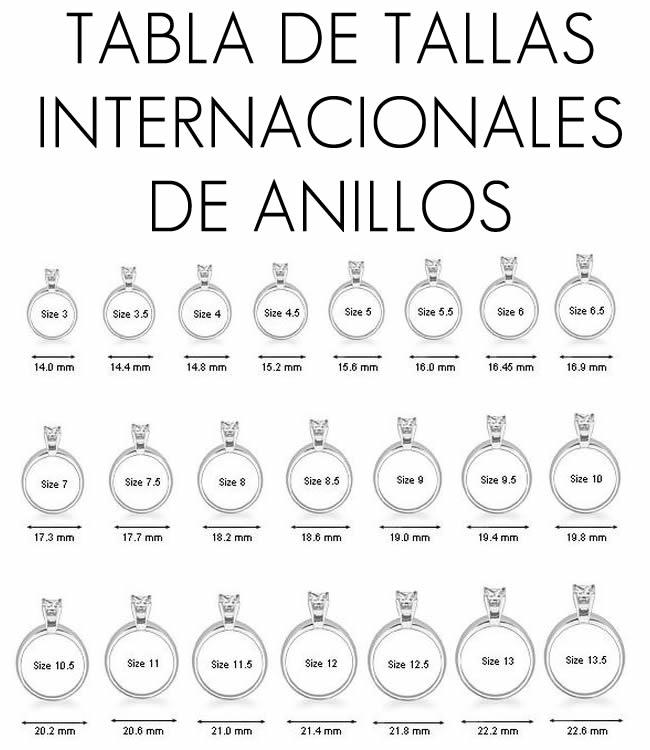 TABLA DE TALLAS INTERNACIONALES DE ANILLOS