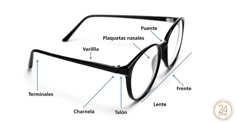 Partes Gafas